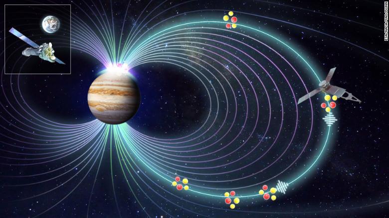 Aurora Borealis Jupiter