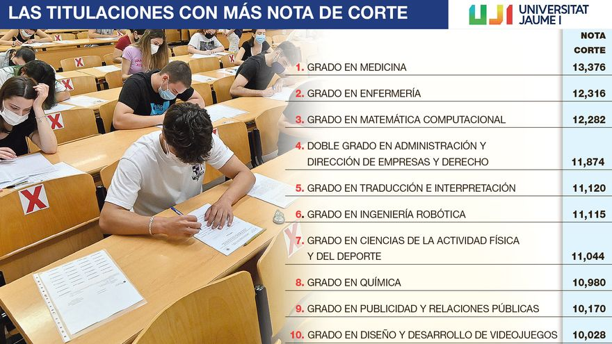 The University of Castellon Court Notes Medical Degrees and Mathematical Sciences Teaching