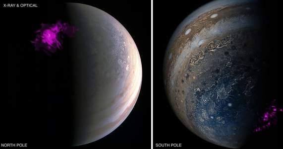 Strange X-ray aurora on Jupiter is no longer a mystery