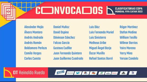 This is the list of the Colombian squad for the qualifiers